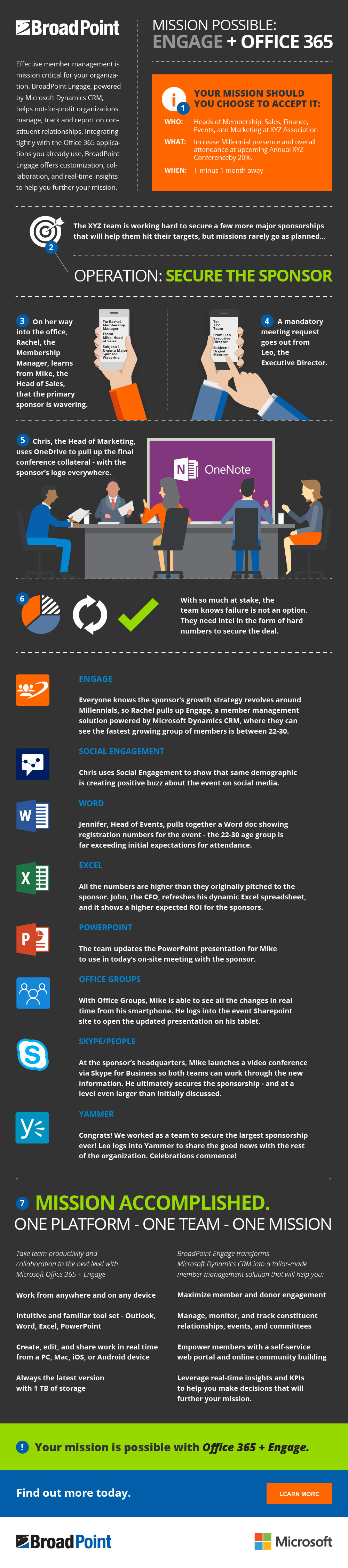 infographic-broadpoint-microsoft-may2016-nkittles